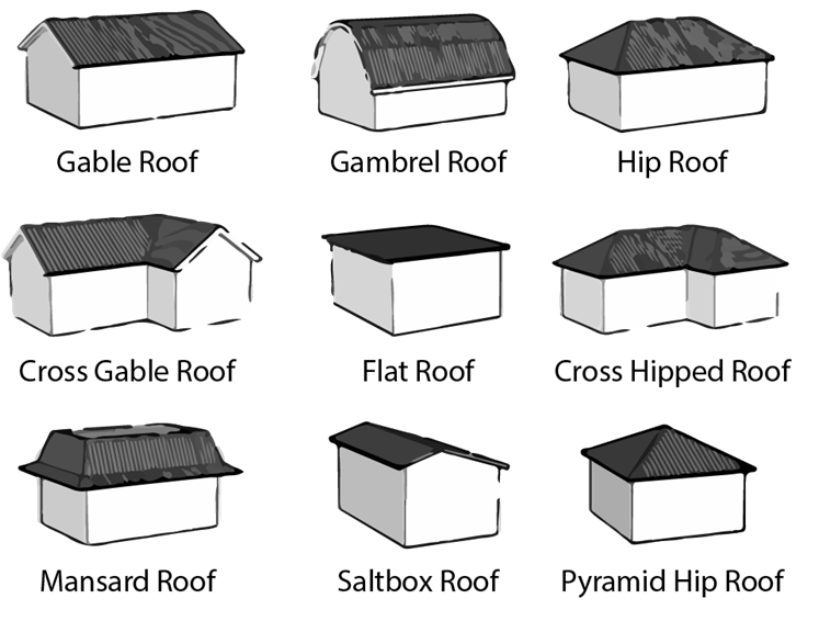 News | Residential Roofing Near Me | Residential Roofing Reading